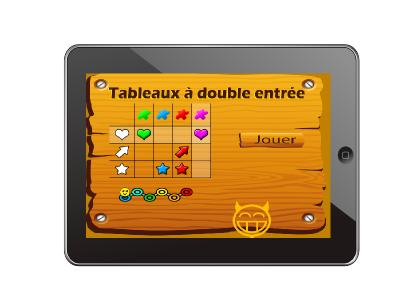 Tableaux à double entrée